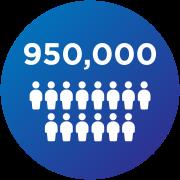 950-000